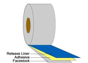 Pressure Sensitive Adhesive Tape Guide Nova Films