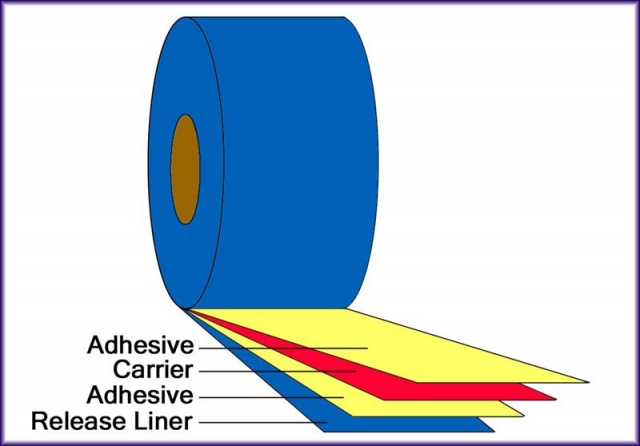 NF1772, Low Surface Energy Double Coated Tapes